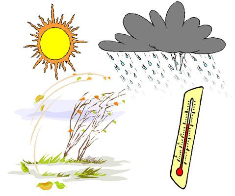 Az időjárás elemei