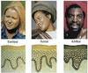 A bőrszín alakulása különböző emberi népességekben