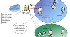 ISA Server alapismeretek