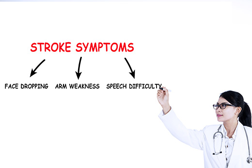 stroke-symptoms-horizontal