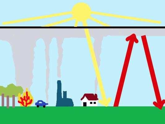 Az üvegházhatás