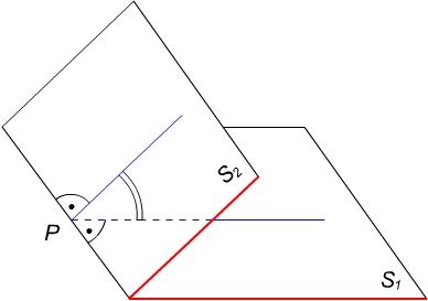 Síkok hajlásszöge- ábra