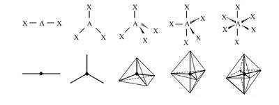 Molekulák térszerkezete