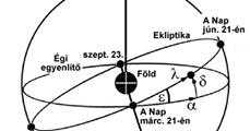 Számolásos feladatok csillagászati földrajzból