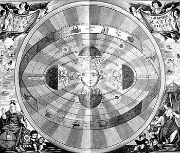 A kopernikuszi rendszer ábrázolása egy 17. századi kéziratban