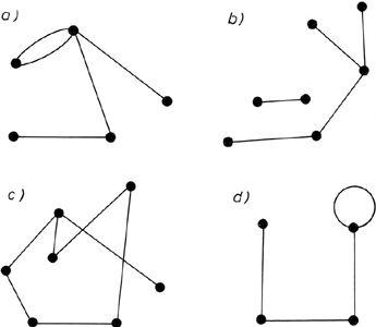Példák gráfokra