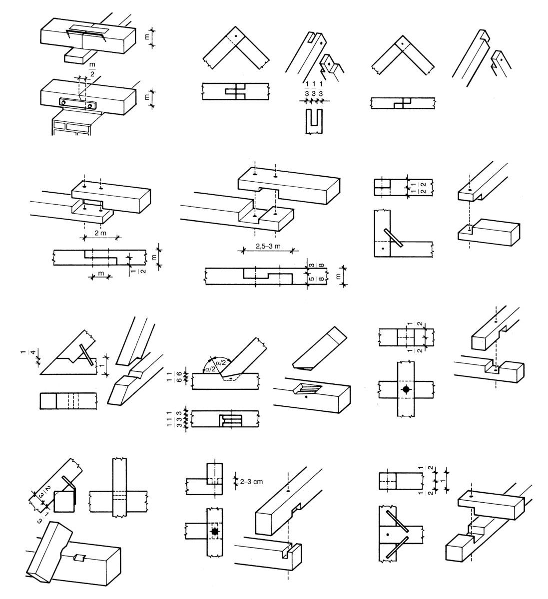 Mérnöki fakötések