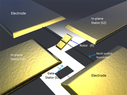 nanotechnologia_3_520