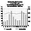 Az egyenlítői öv éghajlati diagramja
