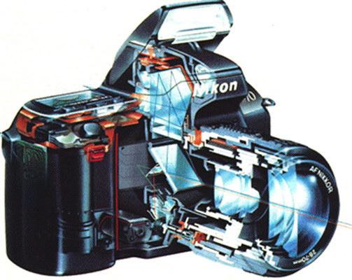 A fényképezőgép felépítése