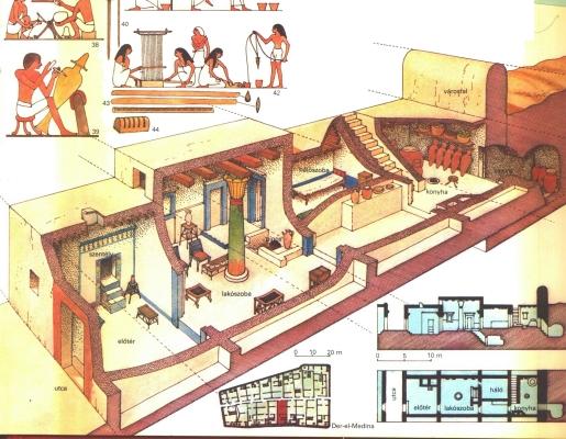 Egyiptomi kézművesek háza (Kr. e. 2. ezred, Der-el-Medina)