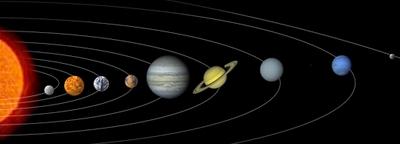 A Naprendszer bolygói