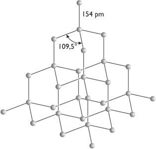 A gyémánt rácsának modellje