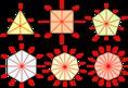 A szabályos sokszögek tükörtengelyei