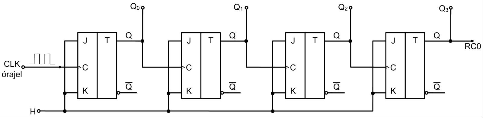 4 bites aszinkron bináris számláló 9d6849ab8e