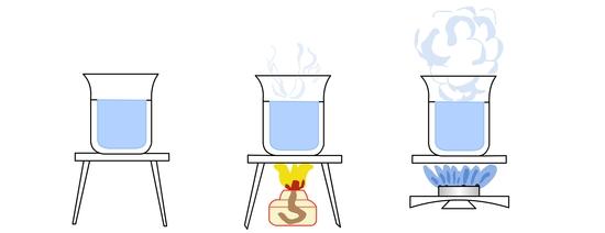 A melegített víz
