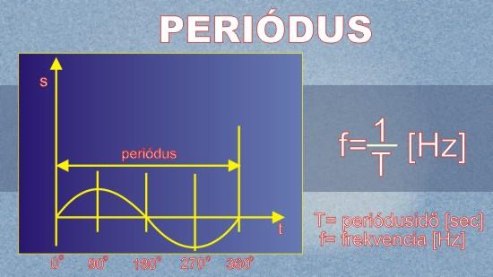 Periódus és frekvencia