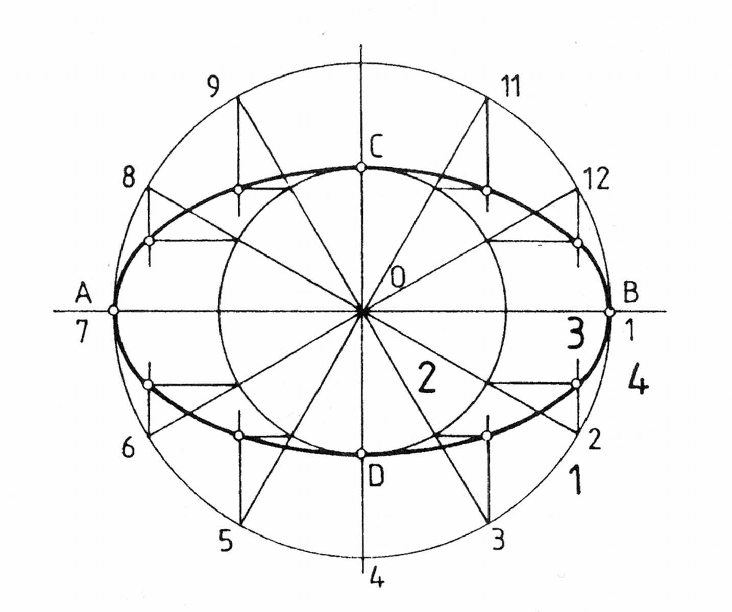 Szabályos 11 szög szerkesztése