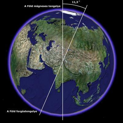 A Föld mágneses tengelye