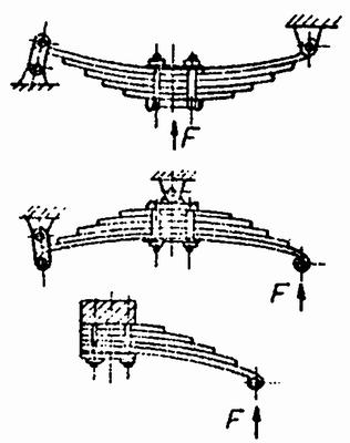 Laprugók
