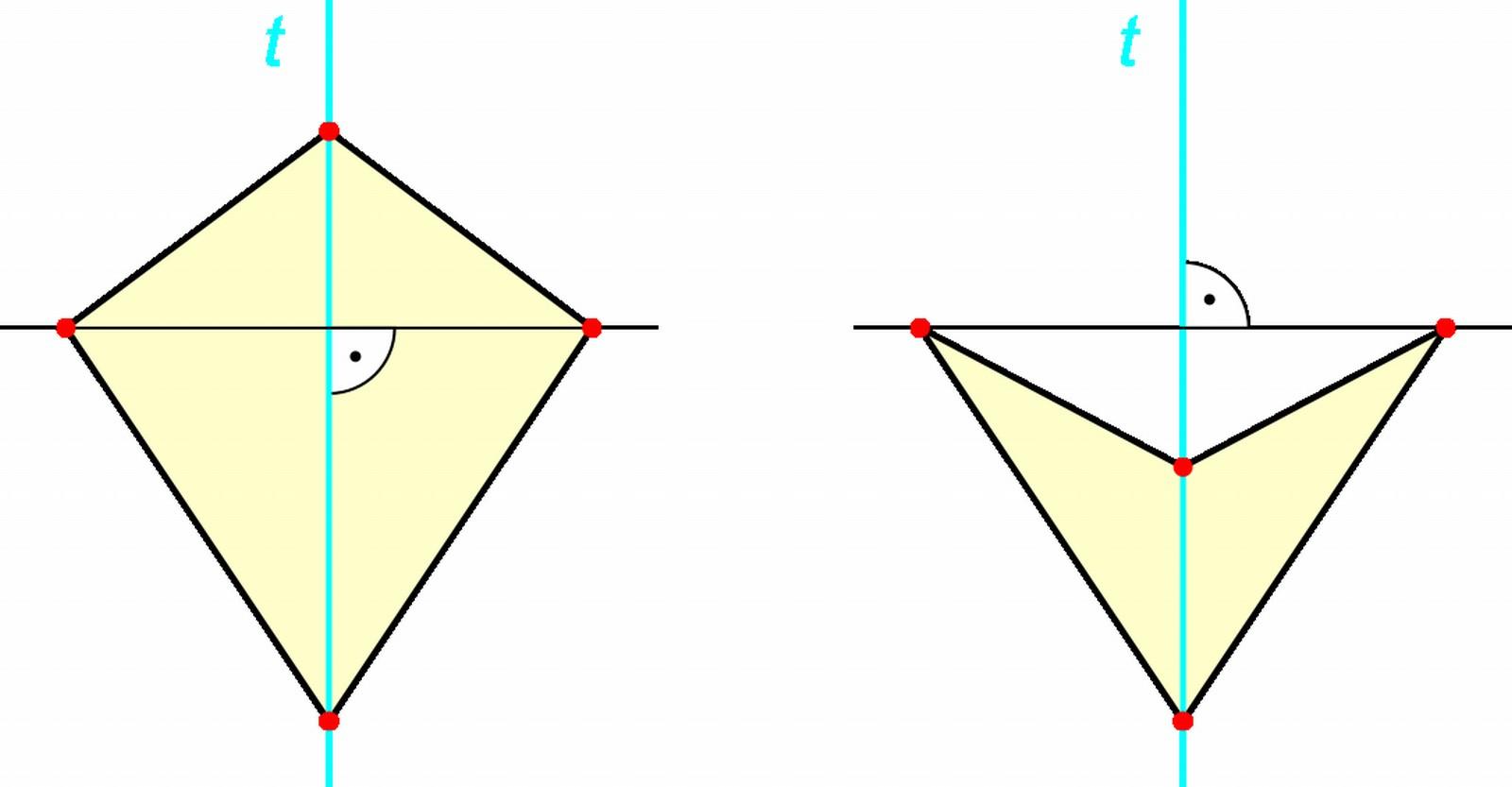 Paralelogramma szimmetriatengely
