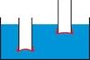A hidrosztatikai nyomás mélységtől való függése