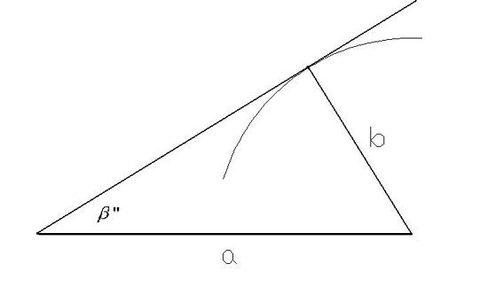 Lehetséges háromszögek