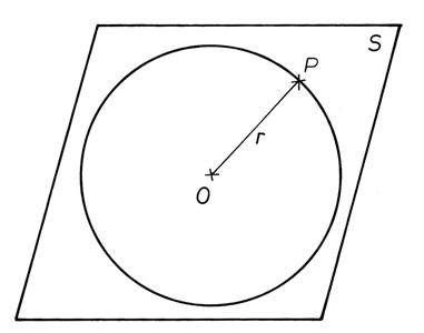 Körvonal- ábra