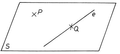 Pont és egyenes a síkon
