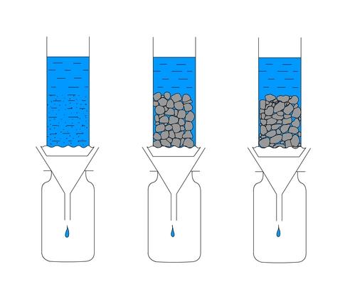 Talajok vízáteresztő képessége