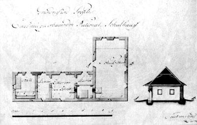 Népiskola a 18. századi Magyarországon