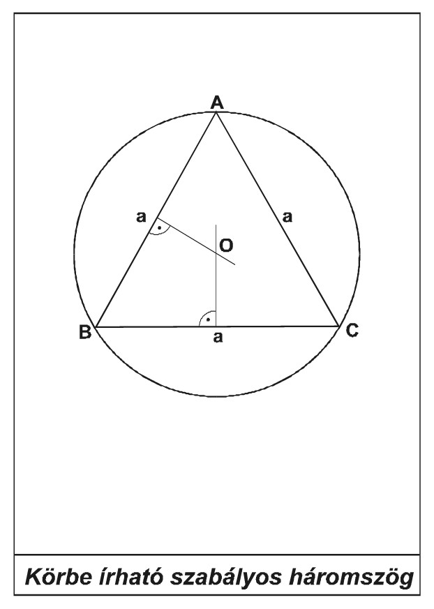 Körbe írt háromszög