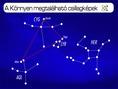 Könnyen megtalálható csillagképek (tavasz)