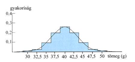 A mennyiségi jellegek öröklődése