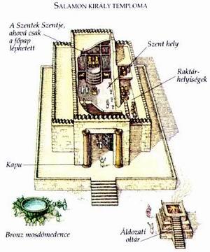 Salamon temploma