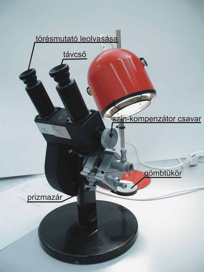mikroszkóp homályos látás)
