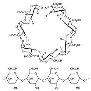Az amilóz szerkezete