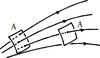 Az erővonalak sűrűsége (az egységnyi felületet metsző erővonalak száma) jellemzi adott tartományban a térerősséget