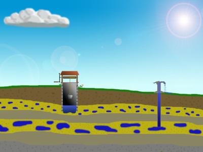 Az artézi kutak vize ivásra is alkalmas