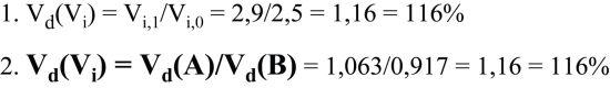 A dinamikus viszonyszámok