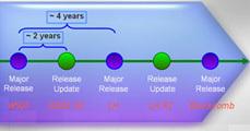 Windows Server 2003 R2 I.