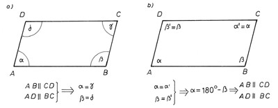 Paralelogramma szemközti szögei- ábra