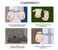 A bilincselés módjai