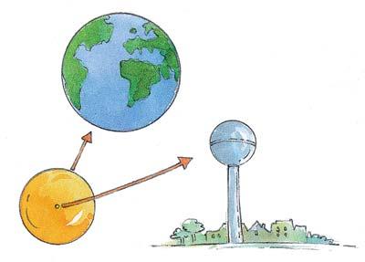 Az atom és az atommag térfogataránya