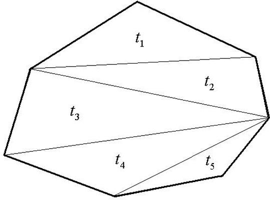 Hasonló síkidomok területe- tétel