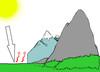 A felmelegedés mértéke a domborzattól függően