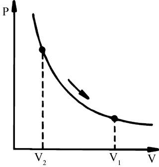 a termodinamika zsírvesztésének törvénye
