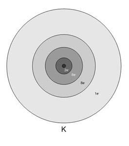 A káliumatom elektronszerkezete