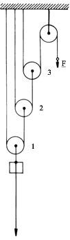 Arkhimédészi csigasor