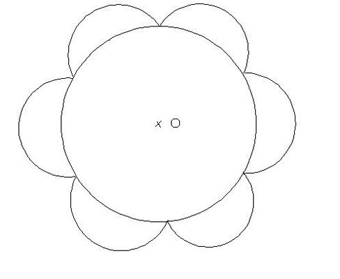 Forgásszimmetria